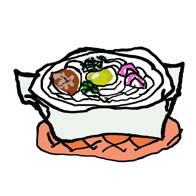 【鍋焼きうどん】うどんを用いた料理で、煮込みうどんの一種。うどん屋では単に「鍋焼き」とも呼ぶ。 一人用の小型の土鍋あるいはアルミ鍋にめんつゆとうどんを入れ、蒲鉾、シイタケ、油揚げ、エビの天ぷら、生卵、麩などの具を乗せて煮たもの。グツグツと沸騰したまま供し、鍋から直接食べる。